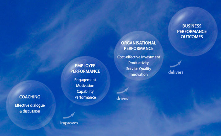 cpfr as a strategy essay Walmart swot analysis & recommendations  walmart's swot analysis gives insights on the internal and external forces significant in the company's strategy.