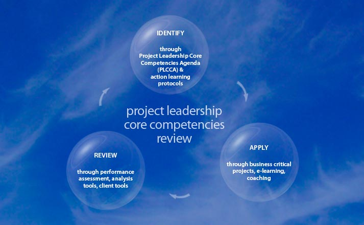 essay on project management best practices Enterprise system best practices: see from the trenches white papers enterprise management best practices standing member of the project management.